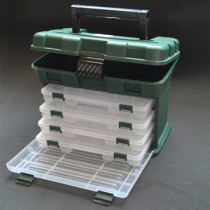 Essential Quilting Equipment included a storage box